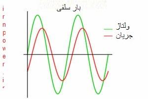 مشخصه جریان و ولتاژ بار سلفی