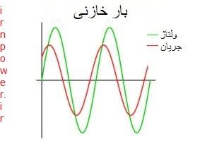 مشخصه ولتاژ و جریان بار خازنی