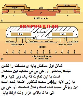 ساختار IGBT و ماسفت